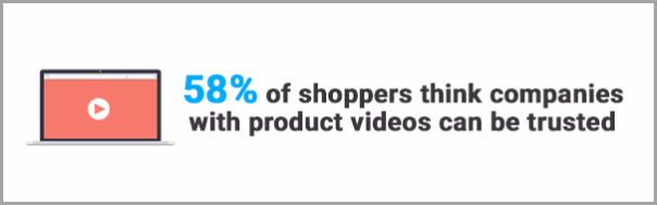 product-videos-are-a-must-for-increase-your-ecommerce-revenue