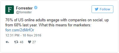 Forrester Social Media Research Tweet 3