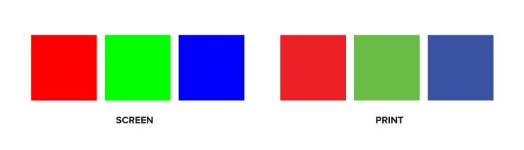 screen versus print