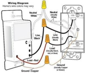 Instale controladores de intensidade para diminuir gasto de energia  iluminação