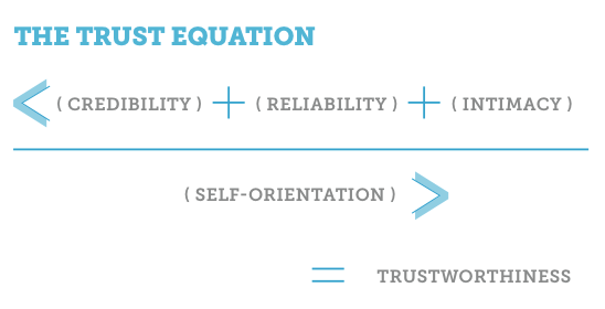 The-Trust-Equation.png