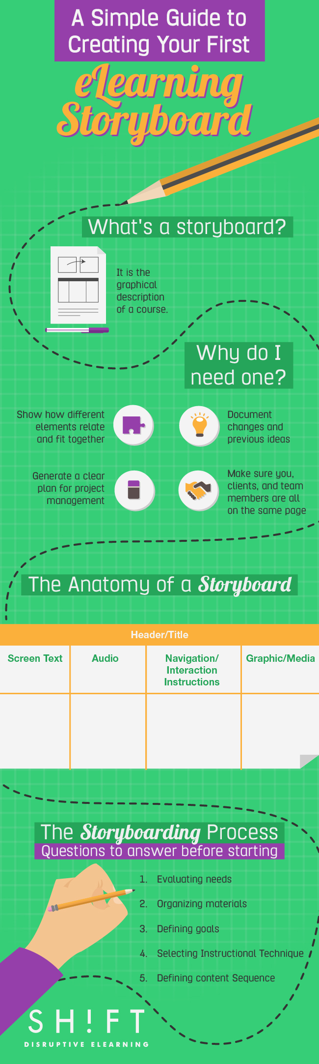 eLearning storyboard
