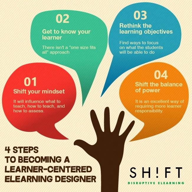 Becoming a learner-centered designer