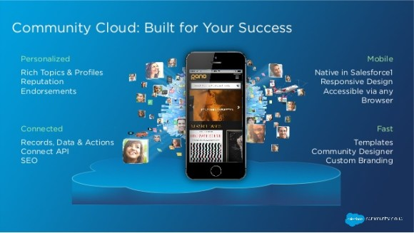 delivering-product-to-people-experience-with-community-cloud-14-638.jpg