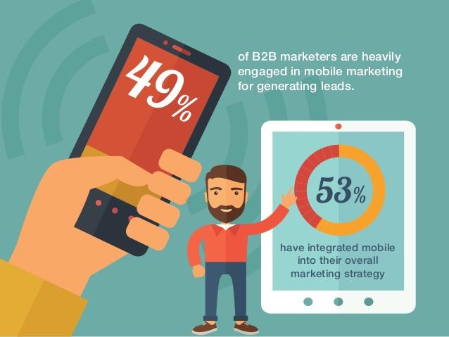 mobile-b2b-marketing-strategy-8-638.jpg