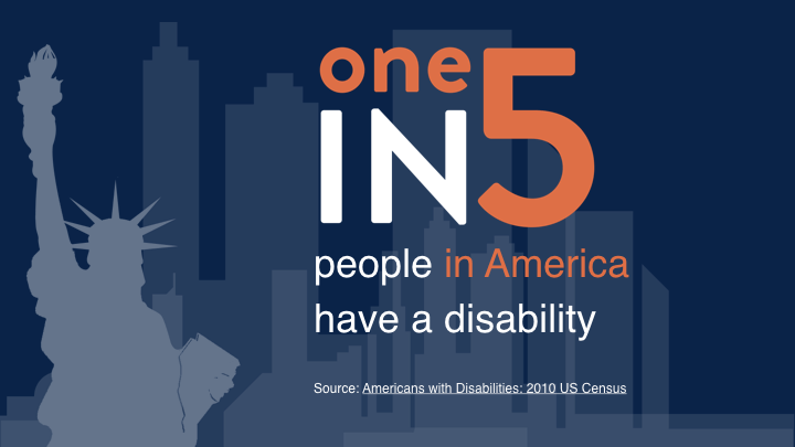 1 in 5 in USA have disability graphic