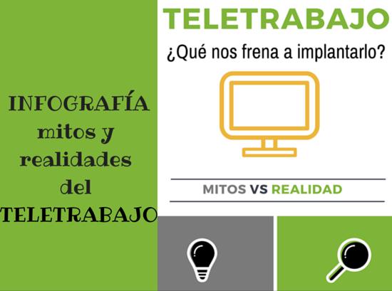 INFOGRAFA_mitos_realidades_teletrabajo.png