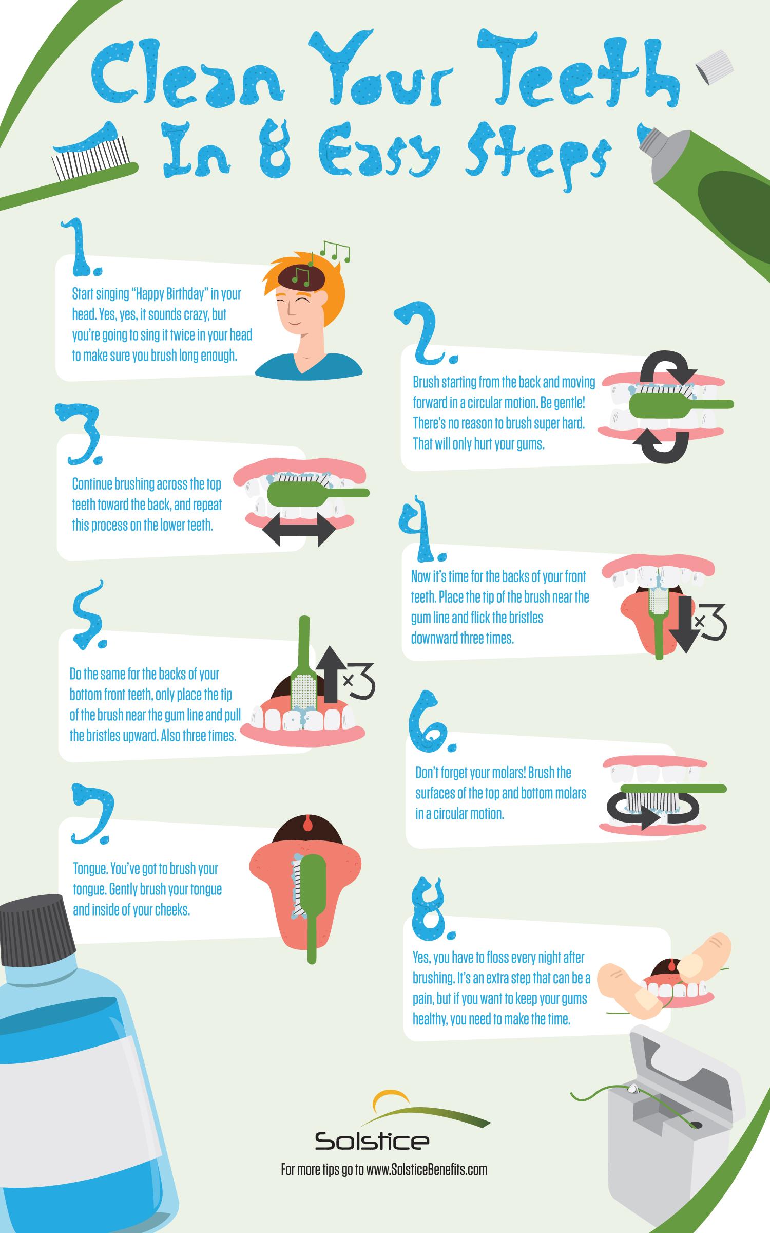 Clean Your Teeth In 8 Easy Steps