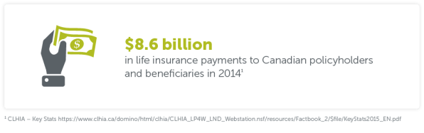 8.6 billion in life insurance payments to Canadian policyholders and beneficiaries in 2014