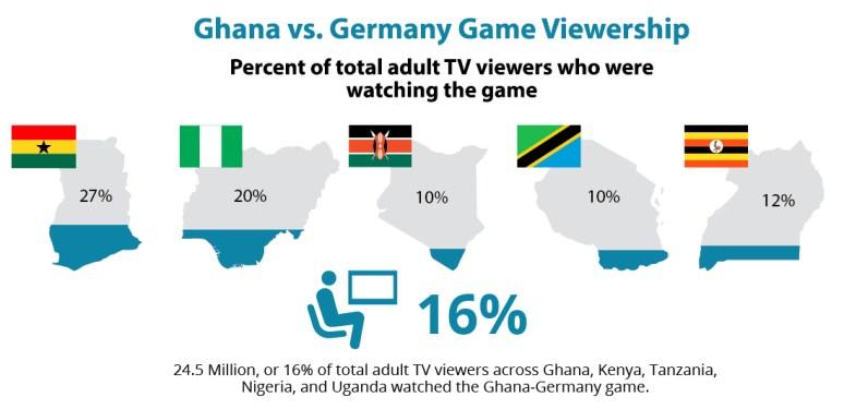Ghana_germany_graphic2