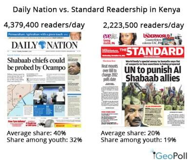 daily news kenya