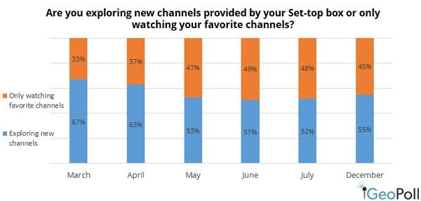 New-Channels-Dec.jpg