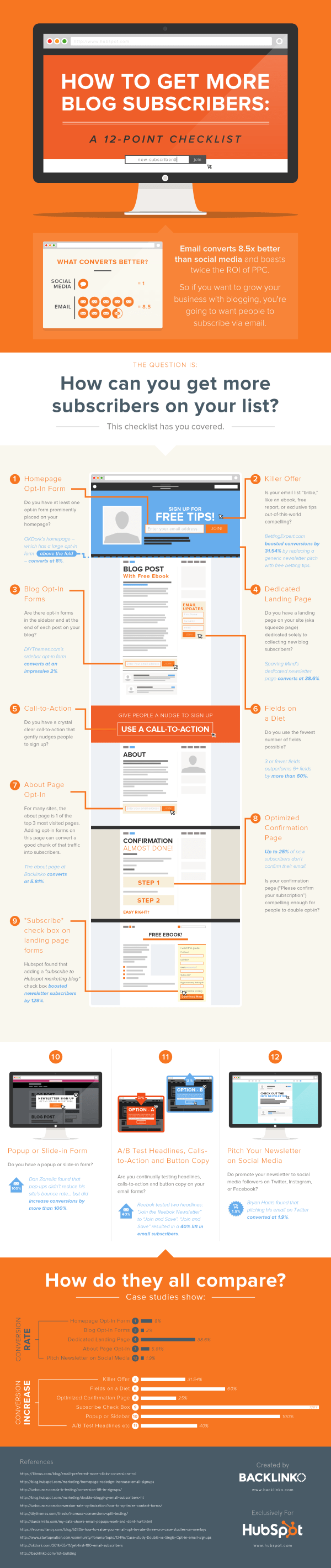 Infographic - How to get more blog subscribers. A 12 point check list.