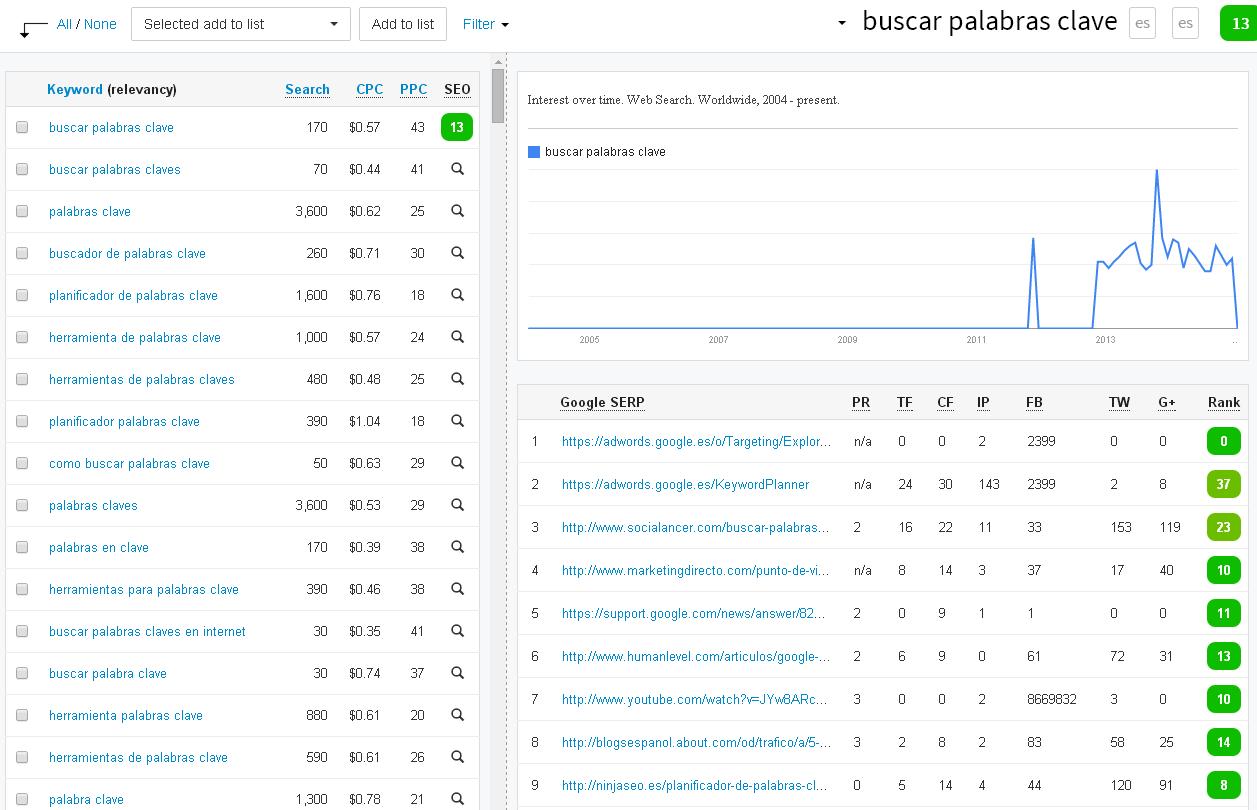 kwfinder_resultados