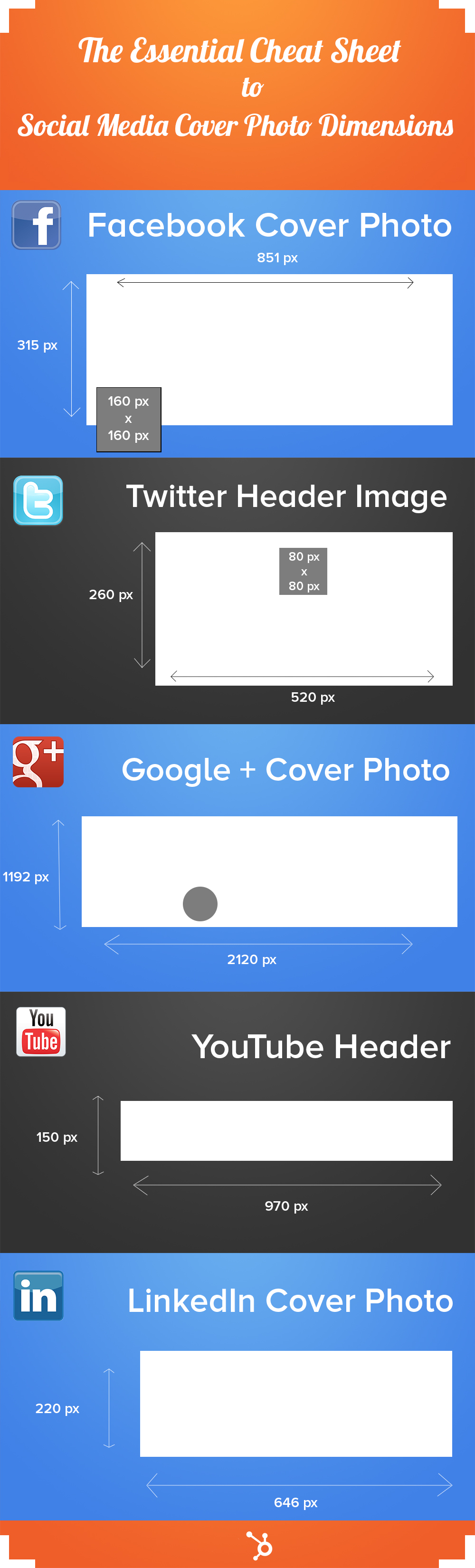 Essential_Cheat_Sheet_to_Social_Media_Cover_Photos
