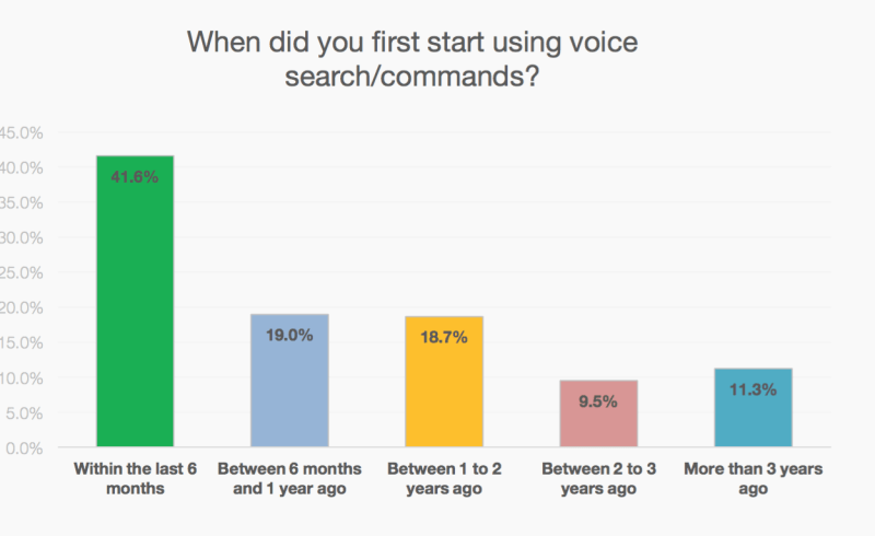 start-search-commands-google.png