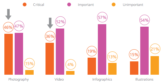 importance-of-visuals.png