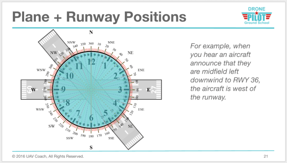 plane_runway_positions.png
