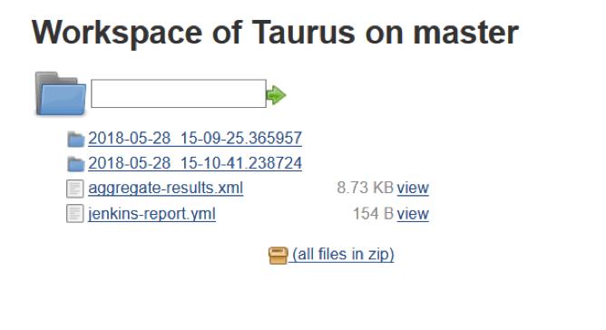 taurus continuous integration