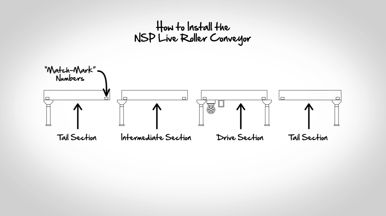 NSP Conveyor