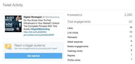 The Only Twitter Marketing Strategy You'll Need in 2019 | The Side