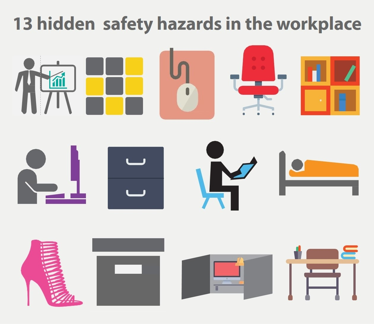 Quiz Can You Recognise Hidden Hazards In The Workplace
