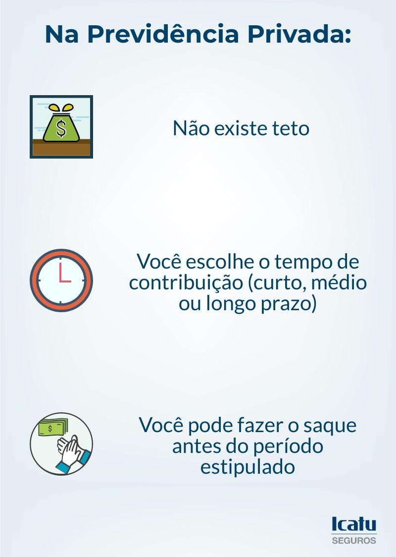 infográfico sobre os tipos de previdência privada