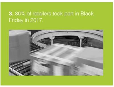 86% of retailers took part in Black Friday in 2017