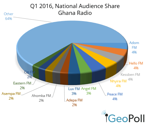 Q1-2016-Radio-Ratings-1.png