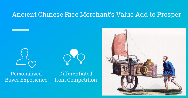 Chinese-Merchant-Value-Add
