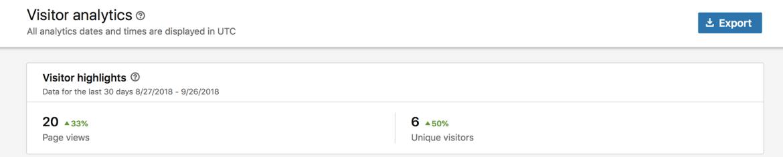 LinkedIn Visitor analytics