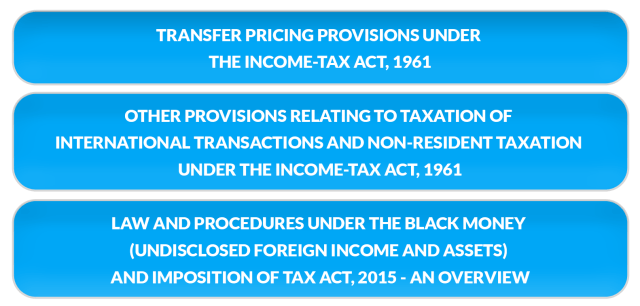 Taxation of International Transactions & Non-resident Taxation in India: CA Final Elective Papers Overview