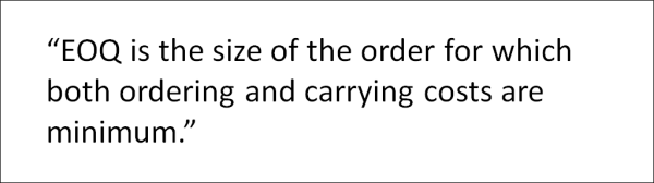 EOQ definition