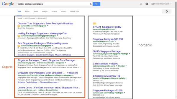 inbound-marketing-readiness-travel-companies-india