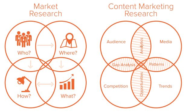 Content_Marketing_Research
