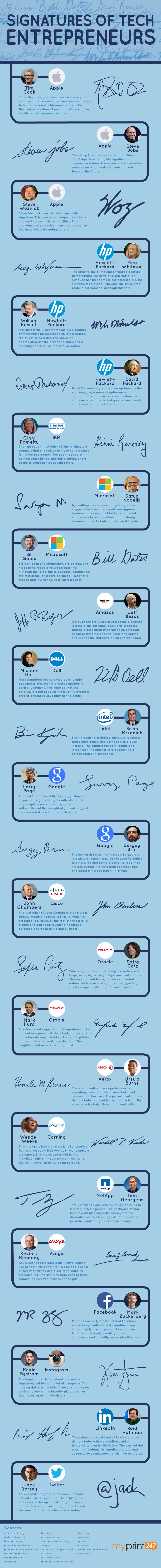 Famous-Signatures.jpg