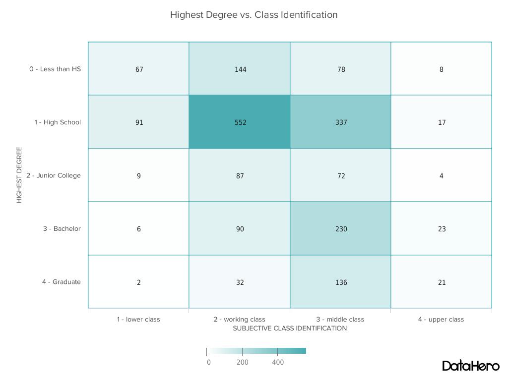heat-map-chart