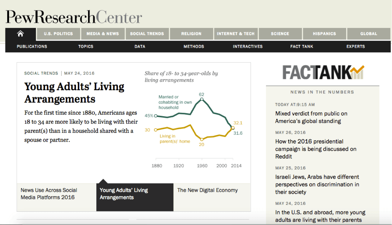 PEW_Research-1.png