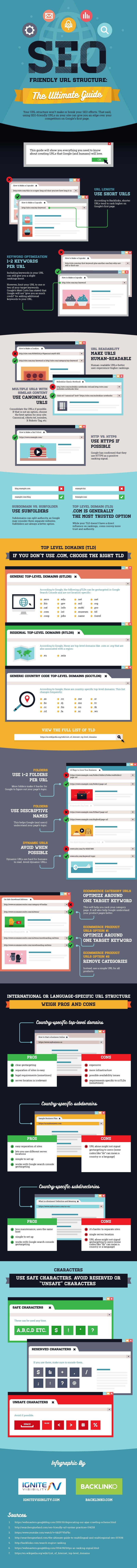 SEO-URL-Structure-infographic.jpg