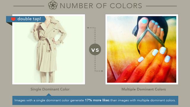 dominant-color-instagram-engagement.png