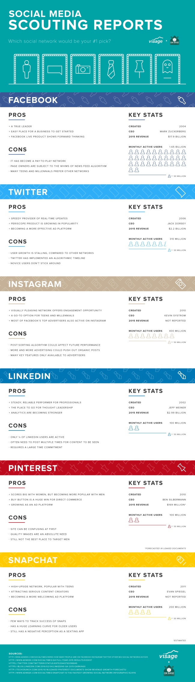 pros-cons-social-networks-infographic.jpg