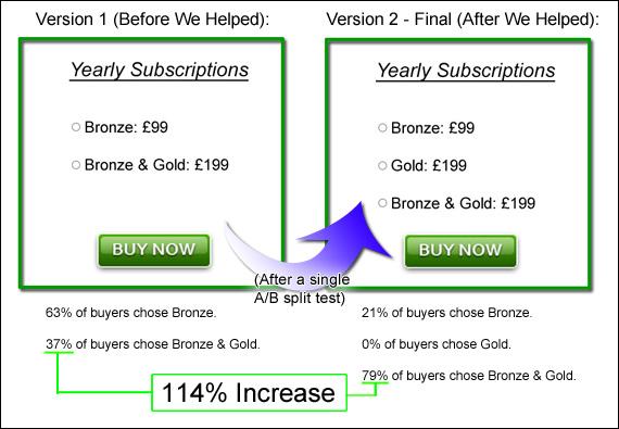 split-test-subscriptions.jpg
