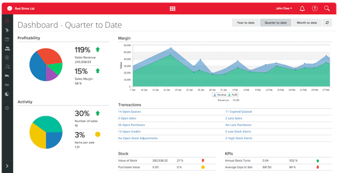 Unleashed inventory management software