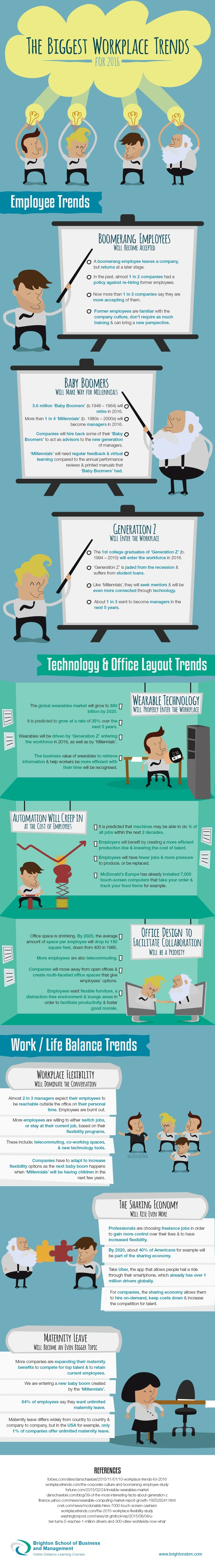 workplace-trends-2016-infographic.jpg