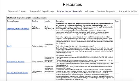 Empowerly database screenshot internships