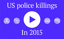 US Police Killings in 2015