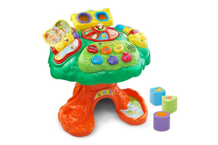 V Tech Sort And Learn Discovery Tree Activity Table