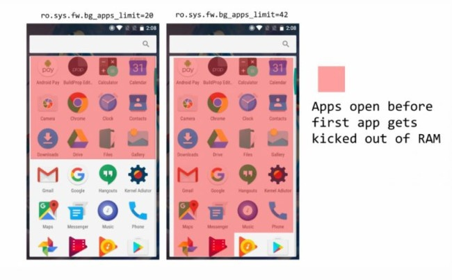 oneplus 3 apps RAM