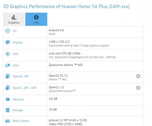 Honor 5A Plus en GFXBench