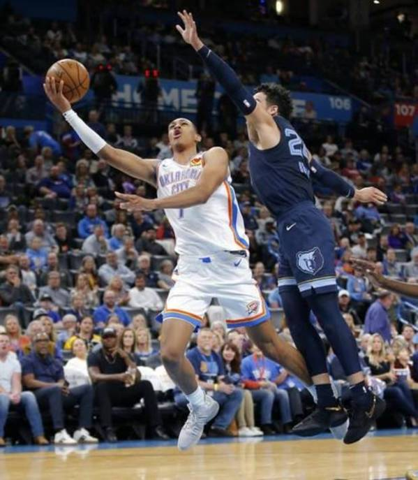 Thunder offense up, defense down to close preseason with 124-119 loss to Memphis